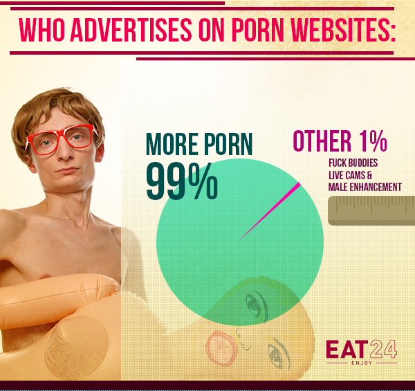 advertises on porn site.jpg